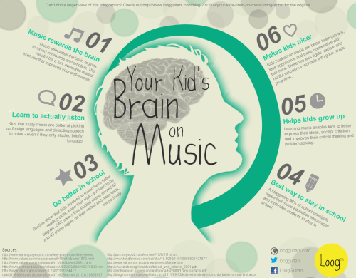 Your Kid's Brain on Music - Infographic - The Loog Blog