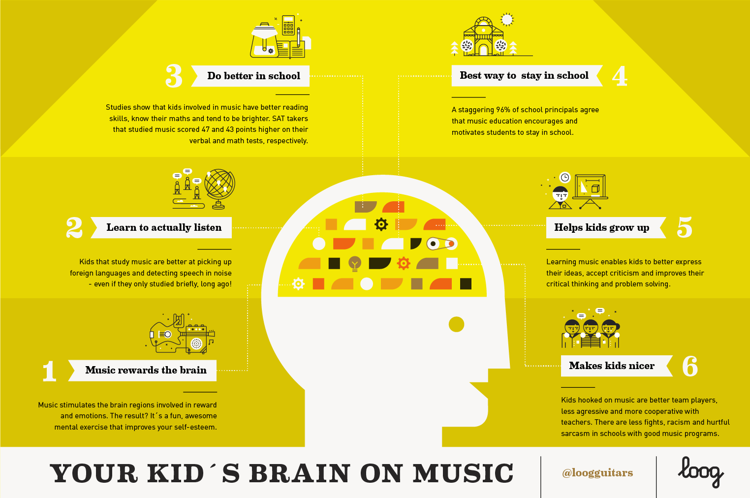 Your Kid's Brain on Music